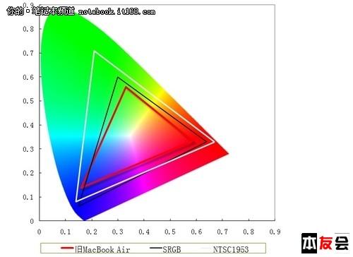 新老air对比性能散热对比图 11.jpg