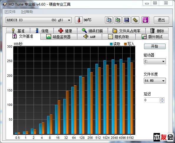 SSD 110901 HD Tune 4.60(C).JPG