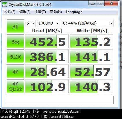21-CDM-SSD.png