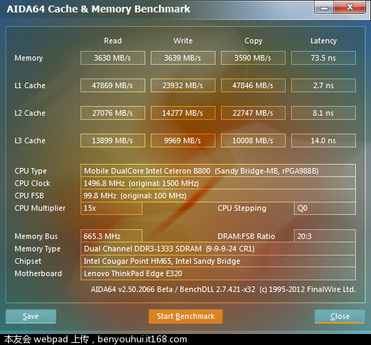 cachemem-dual-2GB-dimm1-and-dimm3