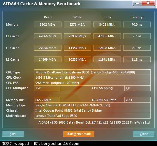 cachemem-single-2GB-dimm3