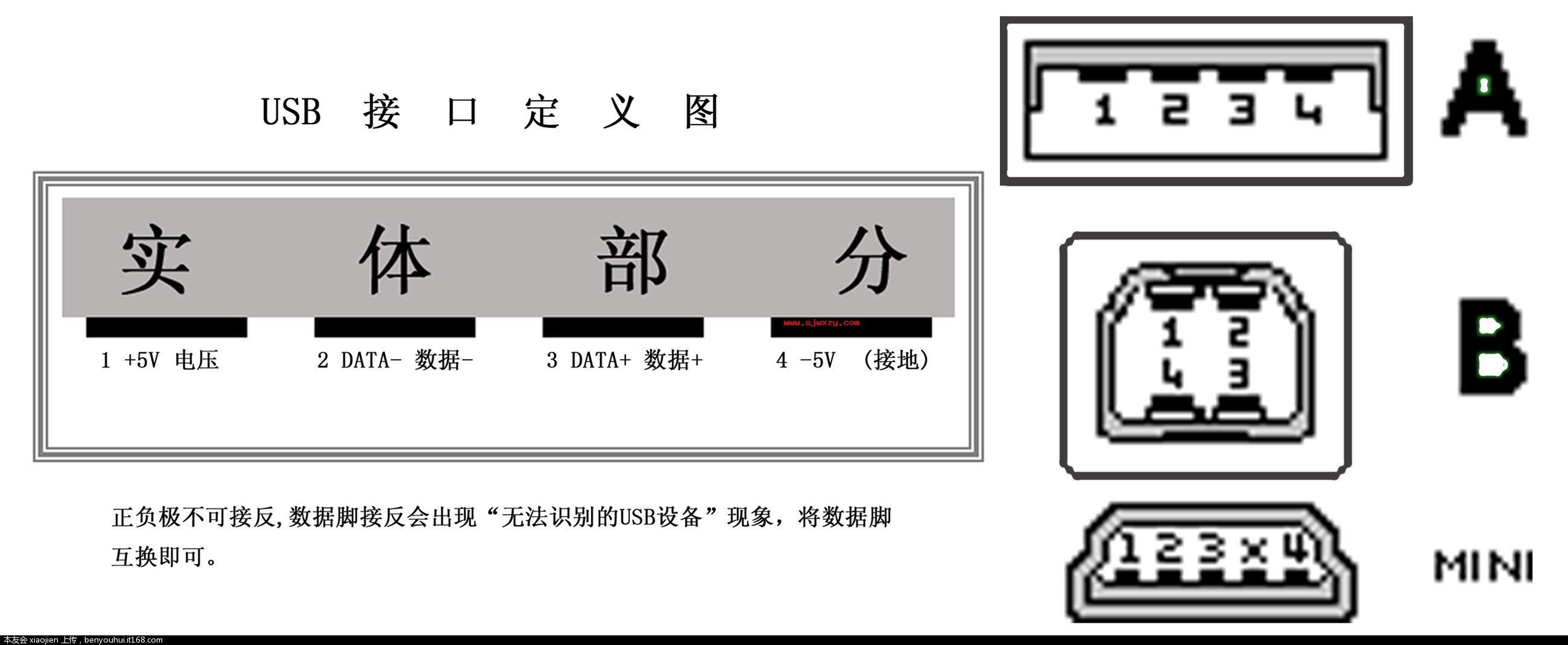 8.2.1 标准数据线针脚定义.jpg