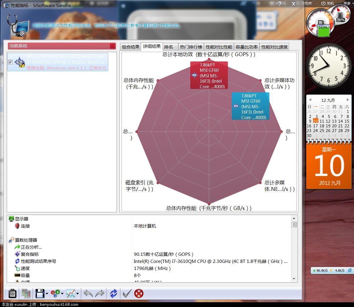 Sisoftware Sandra 截图3.PNG