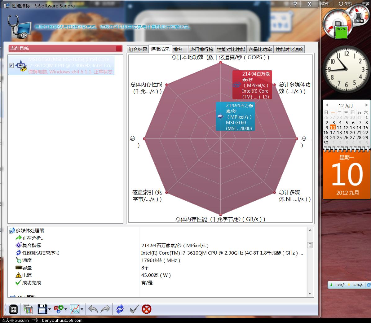 Sisoftware Sandra 截图4.PNG