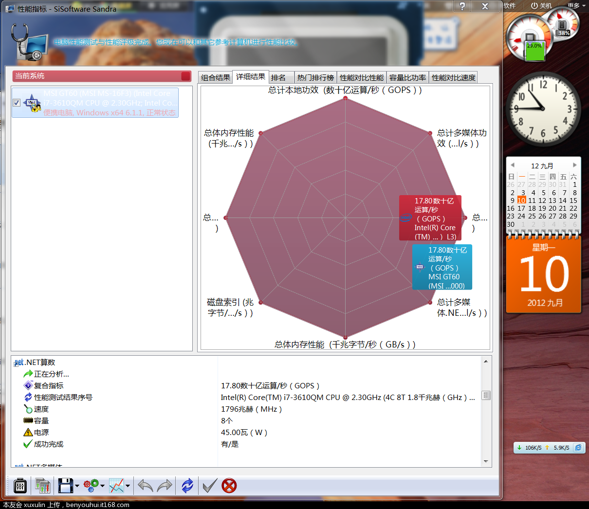 Sisoftware Sandra 截图5.PNG