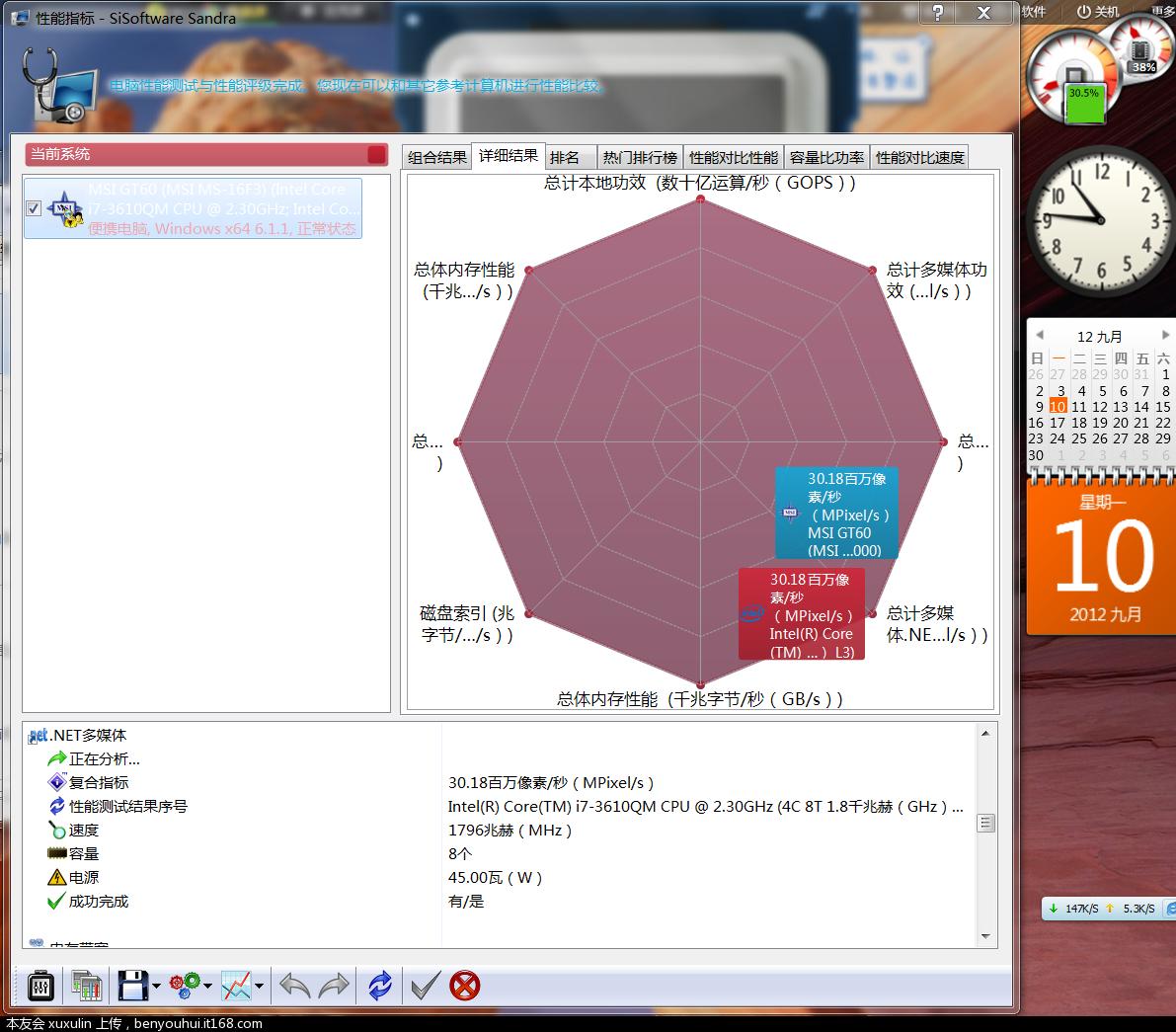 Sisoftware Sandra 截图6.PNG