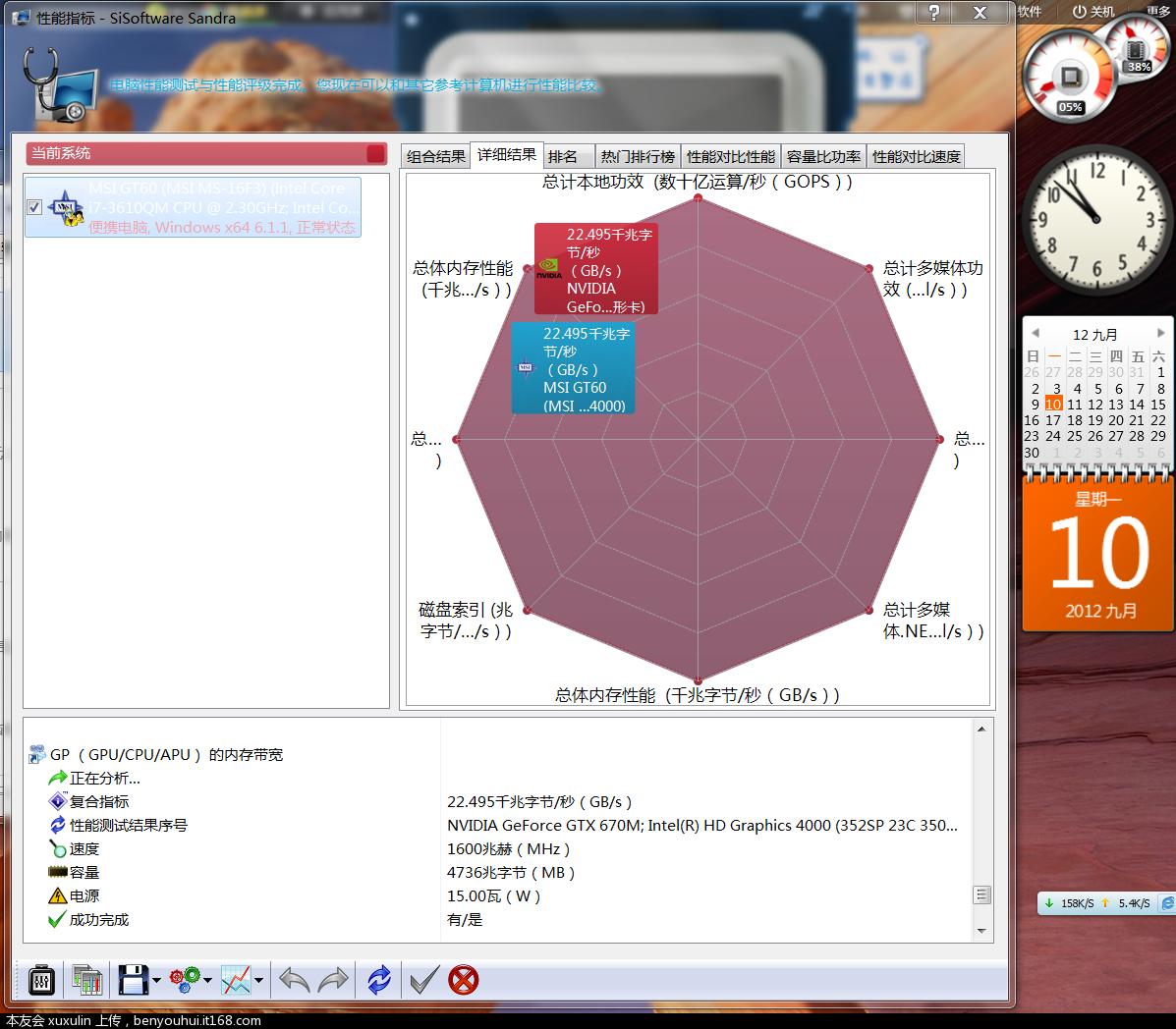 Sisoftware Sandra 截图10.PNG