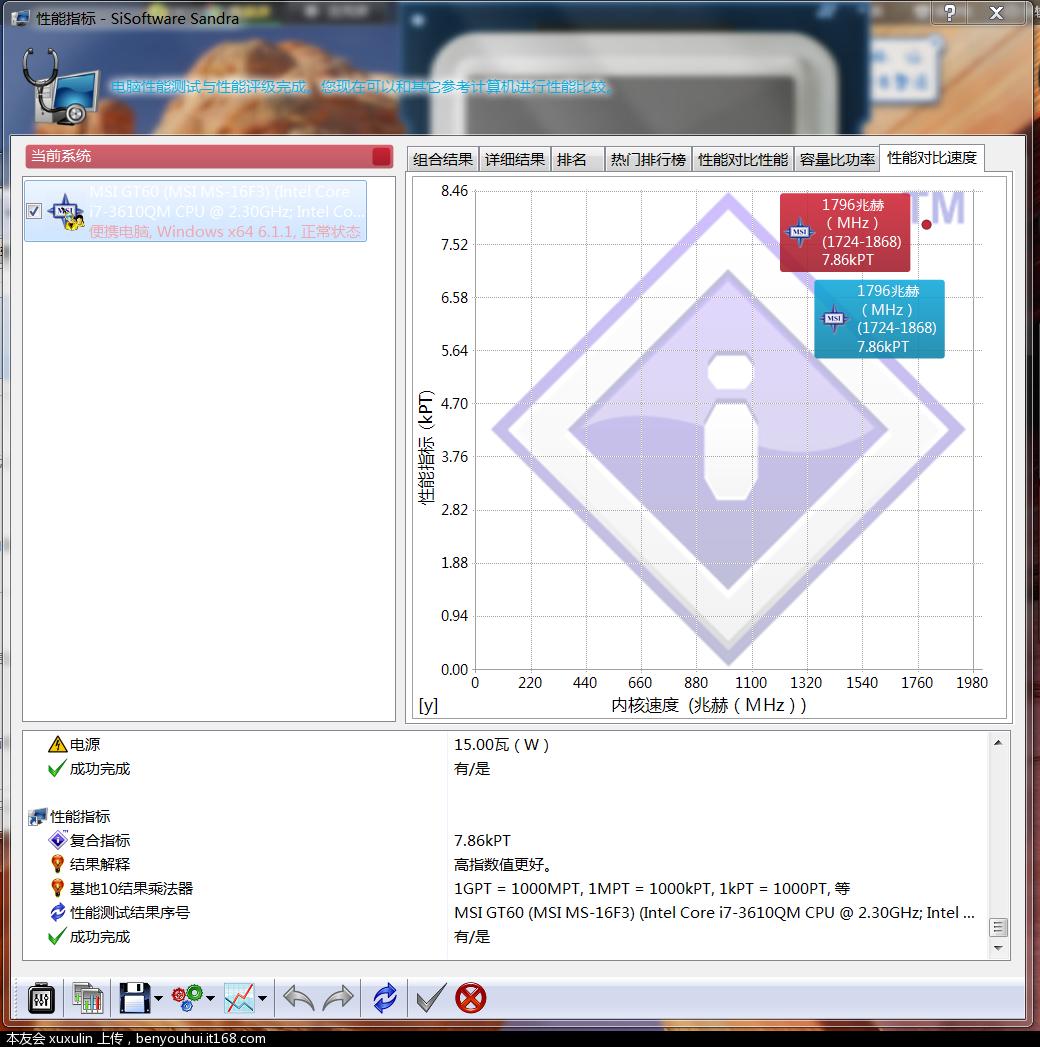 Sisoftware Sandra 截图13.PNG