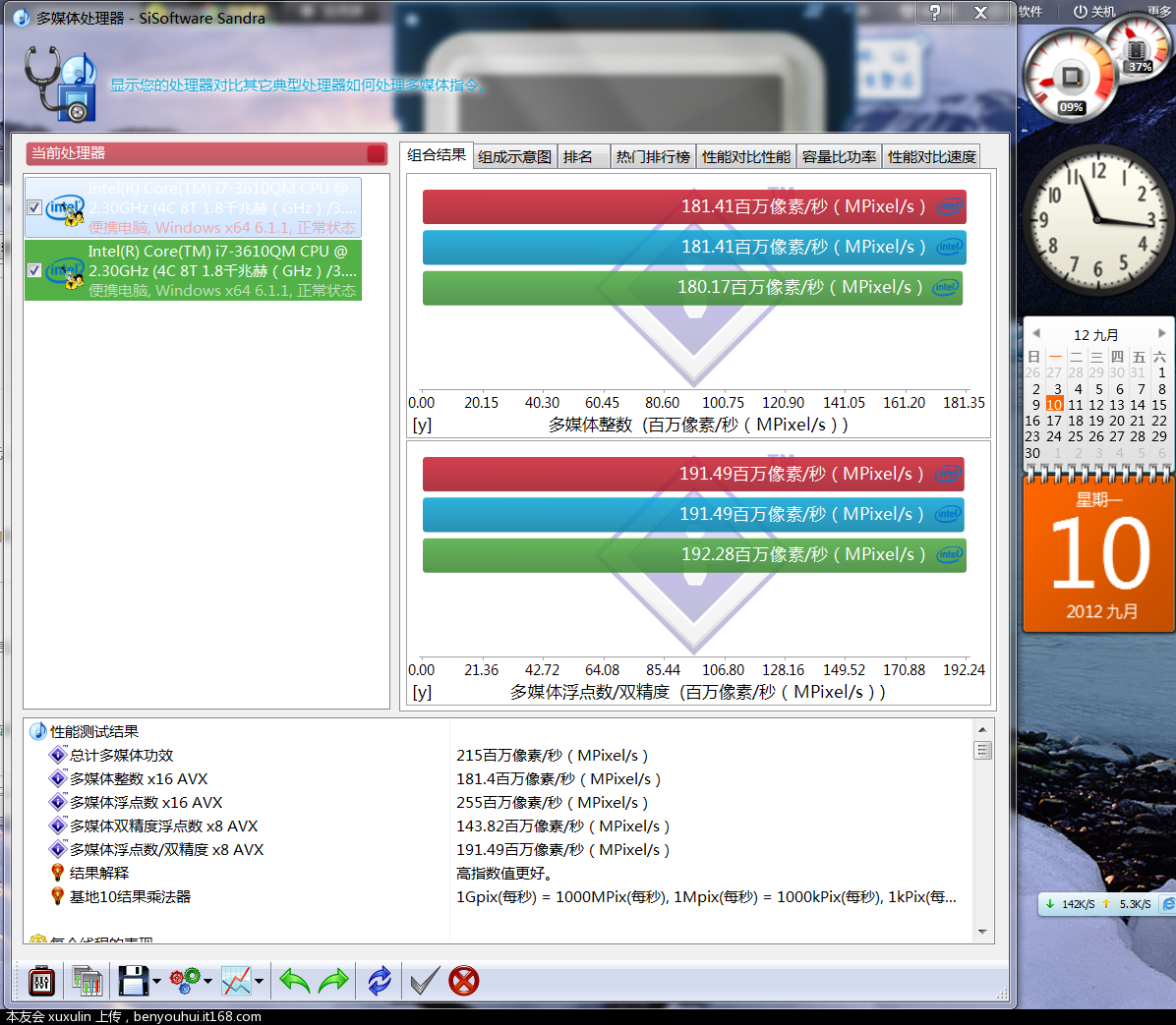 Sisoftware Sandra 截图15.PNG