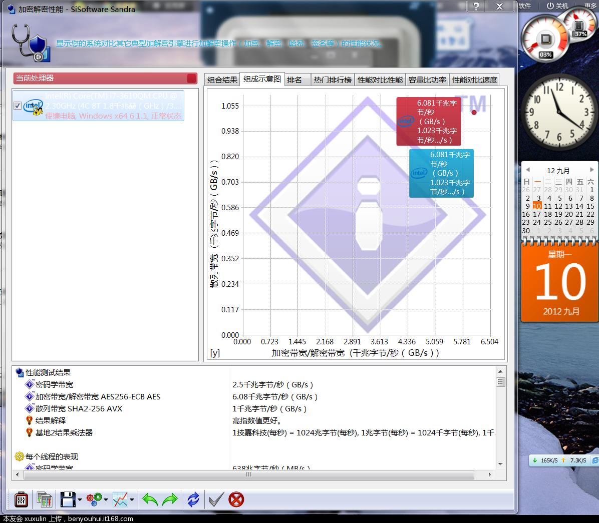 Sisoftware Sandra 截图16.PNG