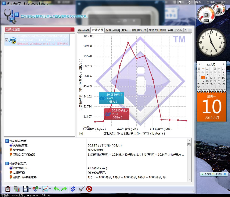 Sisoftware Sandra 截图17.PNG