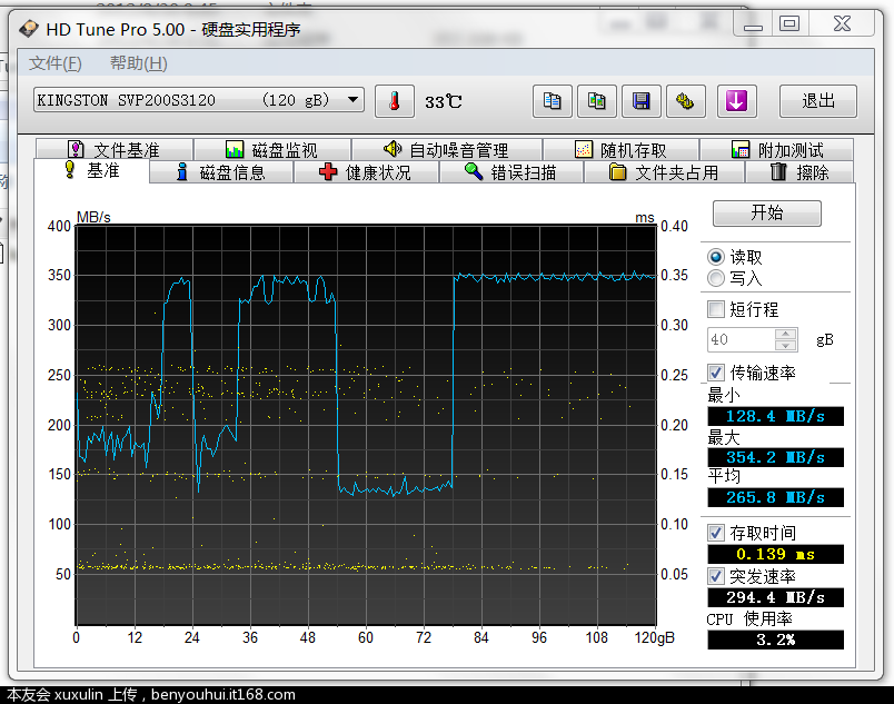 HD Tune Pro 5.0图1.PNG