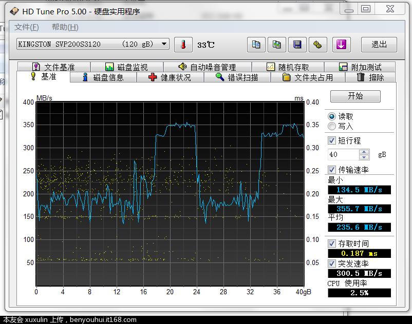 HD Tune Pro 5.0图2.PNG