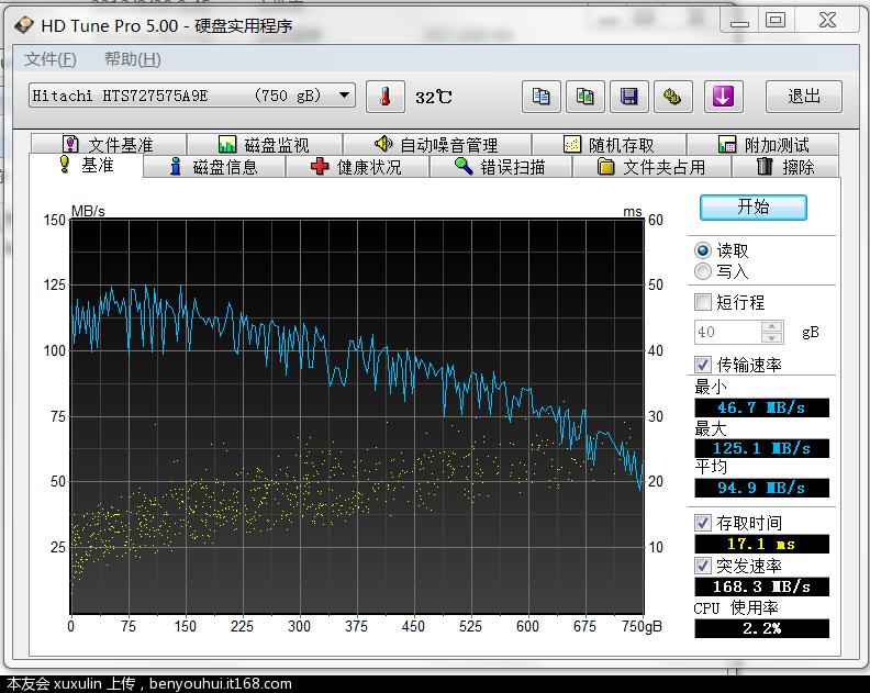 HD Tune Pro 5.0图3.PNG