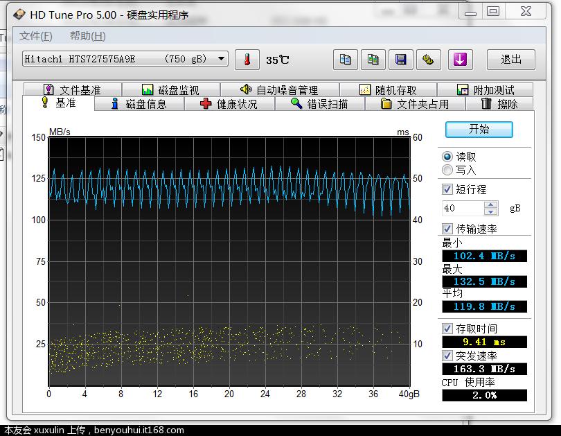 HD Tune Pro 5.0图4.PNG