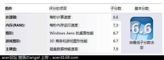 QQ截图20121005200430.png