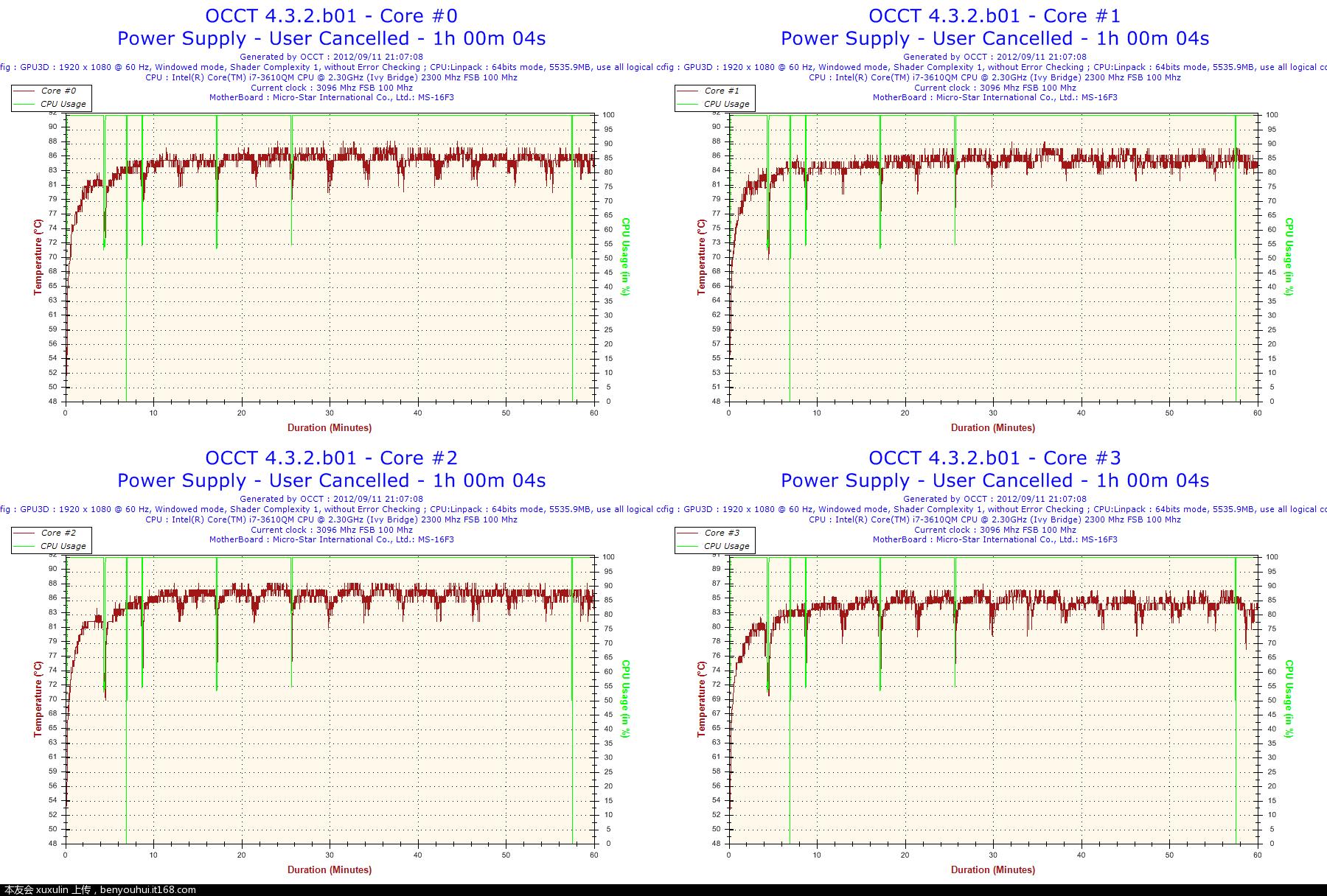 2012-09-11-21h07-Temperature-Core #3a.png
