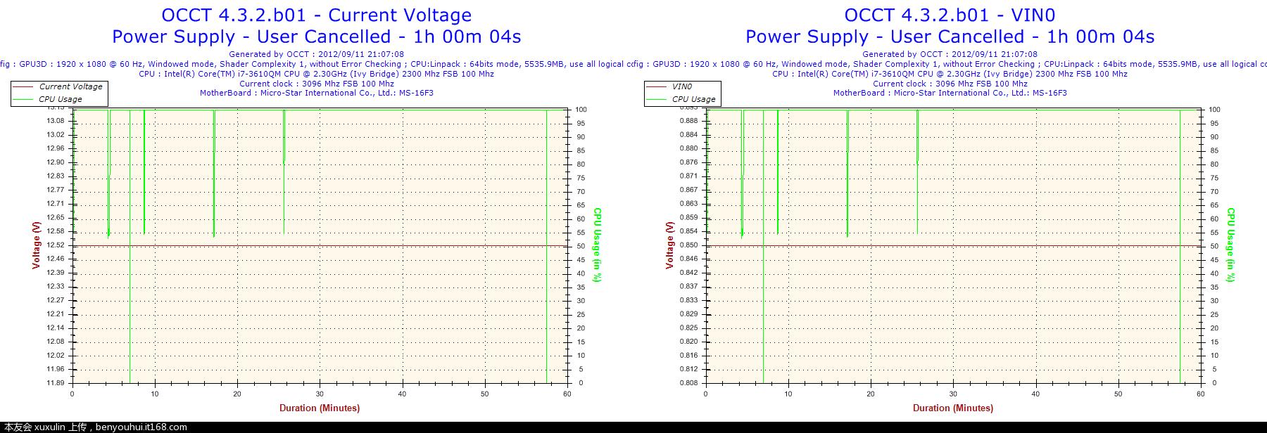 2012-09-11-21h07-Voltage-VIN0 a.png