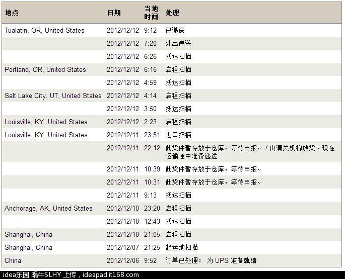 UPS运输过程.jpg