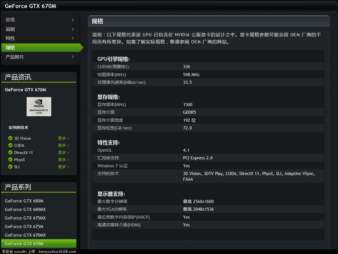 GTX670官网描述规格.PNG
