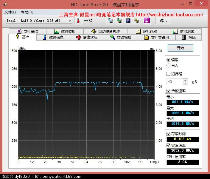 HD TUNE SSD.JPG