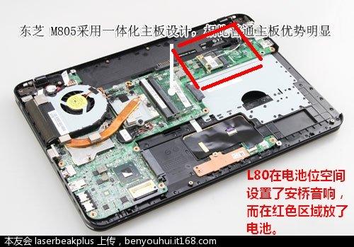 m800的结构图.jpg