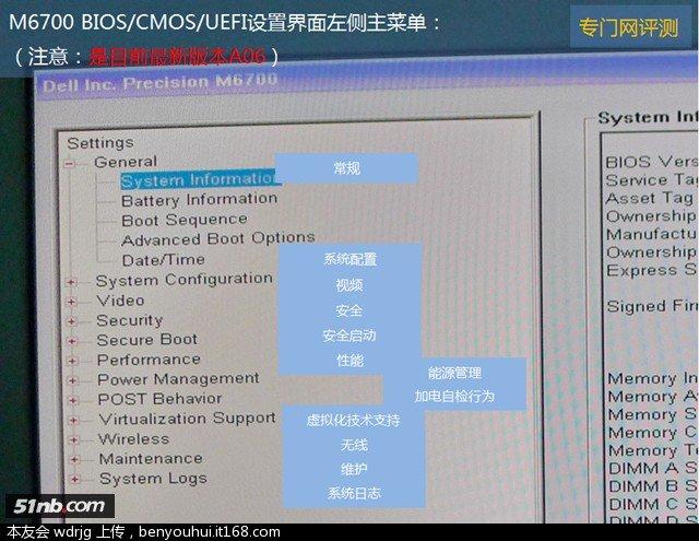 m6600 bios 里面speedstep 选项对机器影响太大了