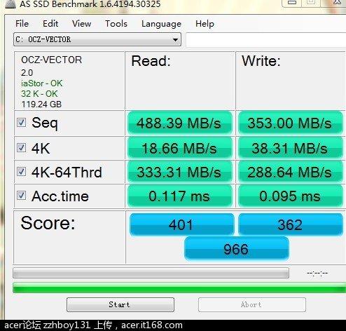 AS SSD分数.jpg