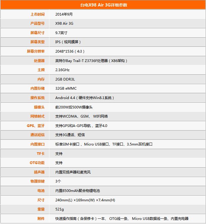 火狐截图_2014-10-26T15-51-38.963Z.png