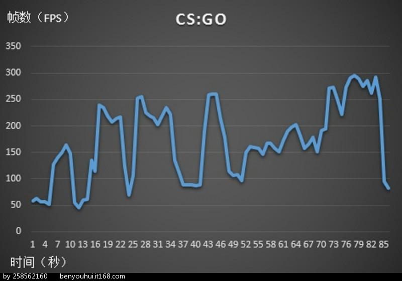 CSGO chart.jpg