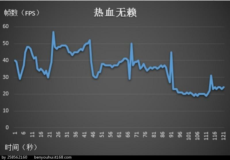 HKship chart.jpg