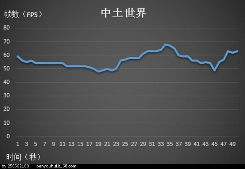 som chart.jpg