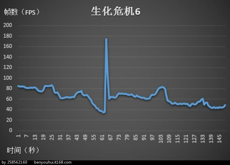 RE6 chart.jpg