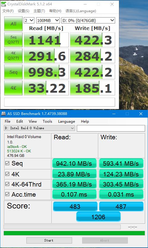 RAID0测试.png