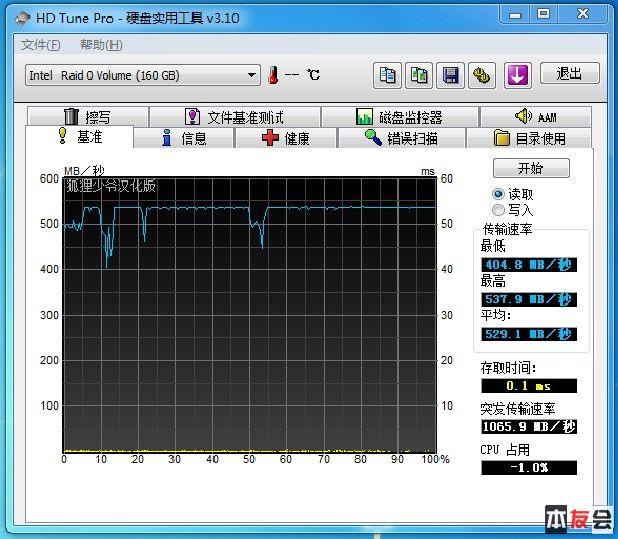 RAID 0.jpg
